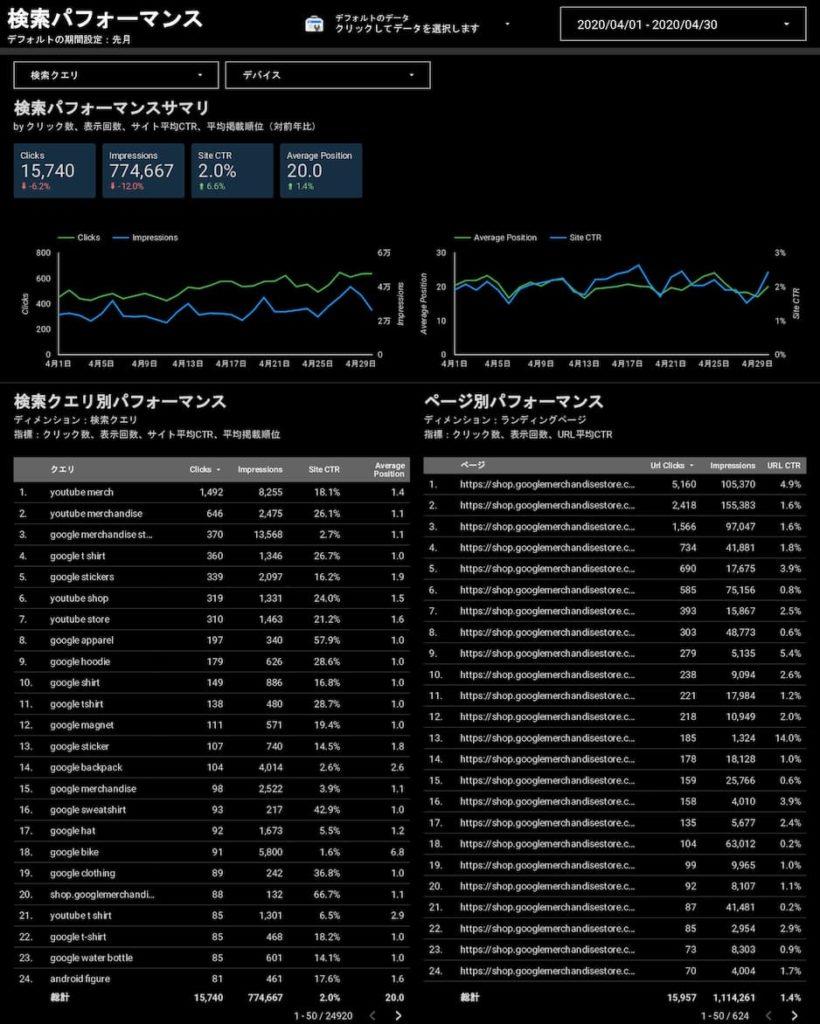 Googleデータポータルテンプレート(サーチコンソール_dark_検索サマリ)