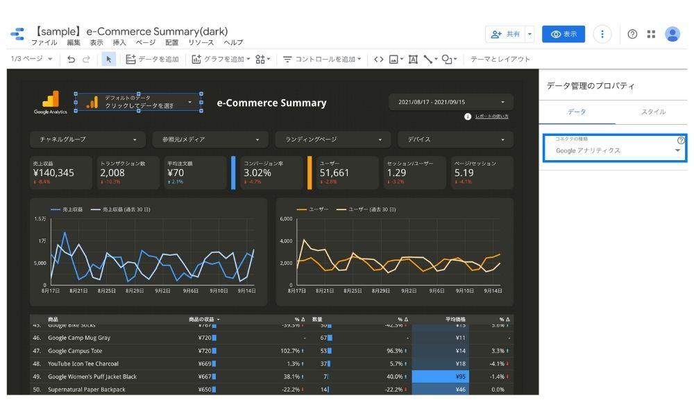 Googleデータポータルのデータ管理オプションを設定