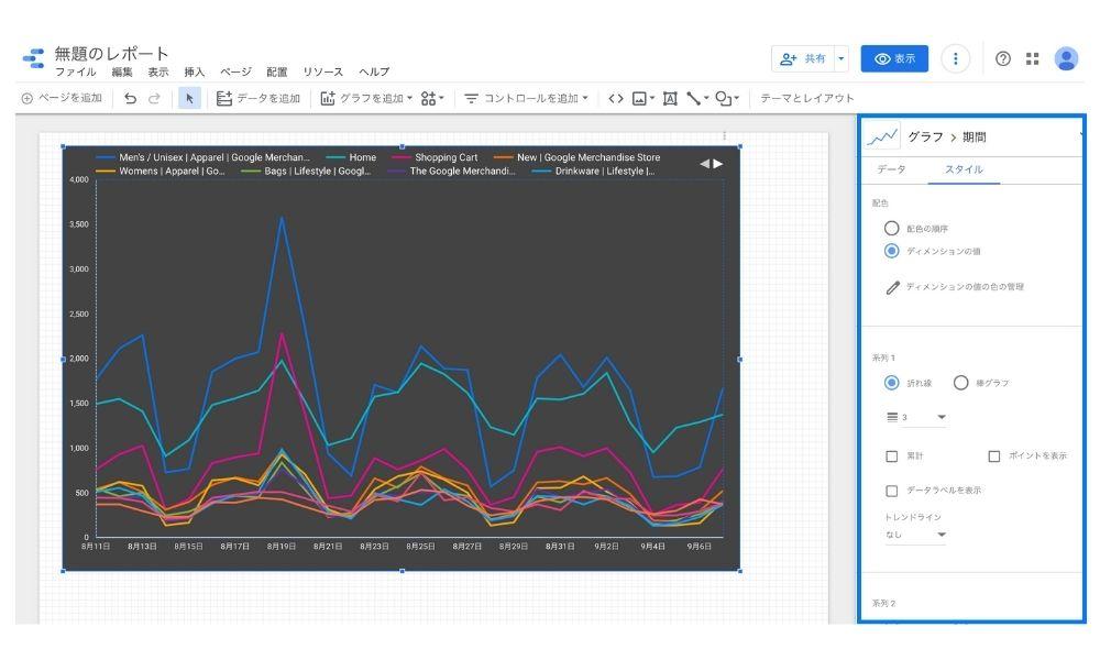Googleデータポータルのスタイル編集画面