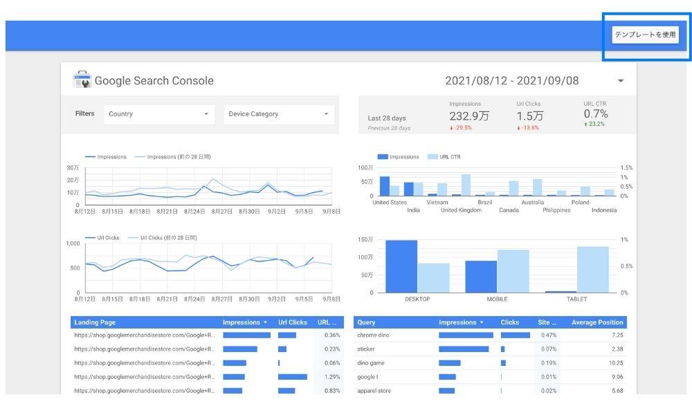 Googleデータポータルのサーチコンソールテンプレート