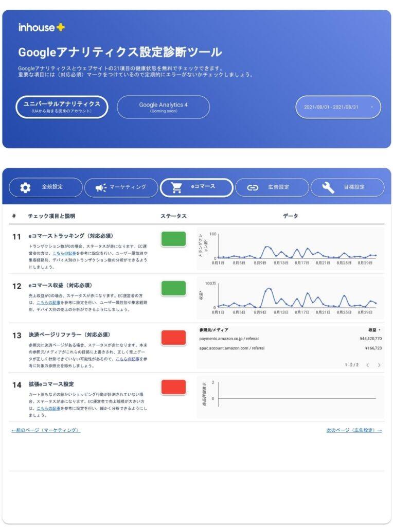 Googleアナリティクス設定診断ツール_eコマース